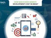 website development cost in India